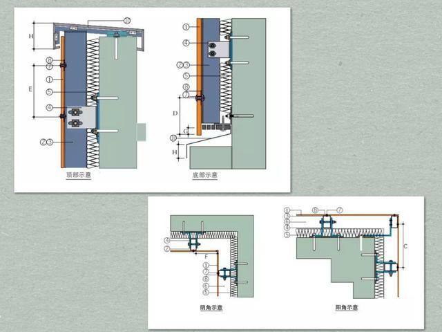 纤维水泥板施工技术