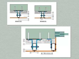 裝飾水泥壓力板安裝步驟(安裝圖紙)